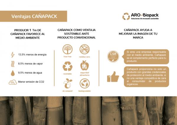 corporativo-catalogo-aro-biopack-07