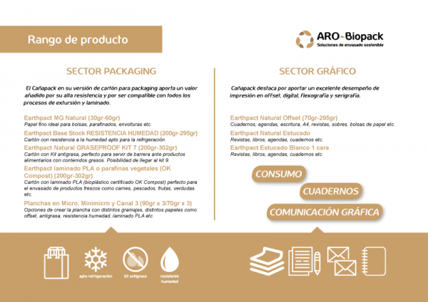 corporativo-catalogo-aro-biopack-08